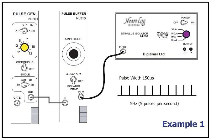 Stimulation Circuits Example1 Digitimer