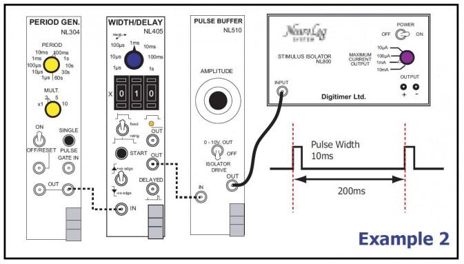 Stimulation Circuits Example-2 Digitimer