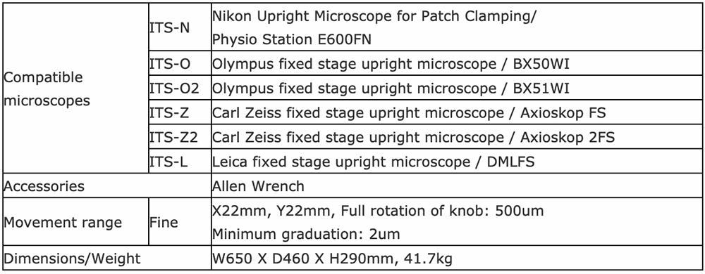 Narishige ITS Anti Vibration Platforms Digitimer 03
