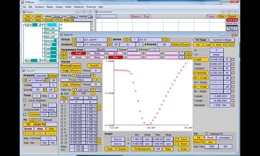 HEKA Fitmaster Software Digitimer
