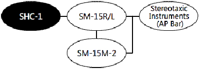 SHC-1 System Diagram Digitimer