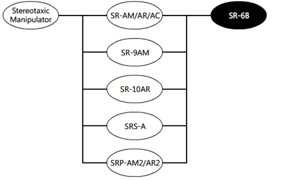 SR-6B Base Plate System Diagram