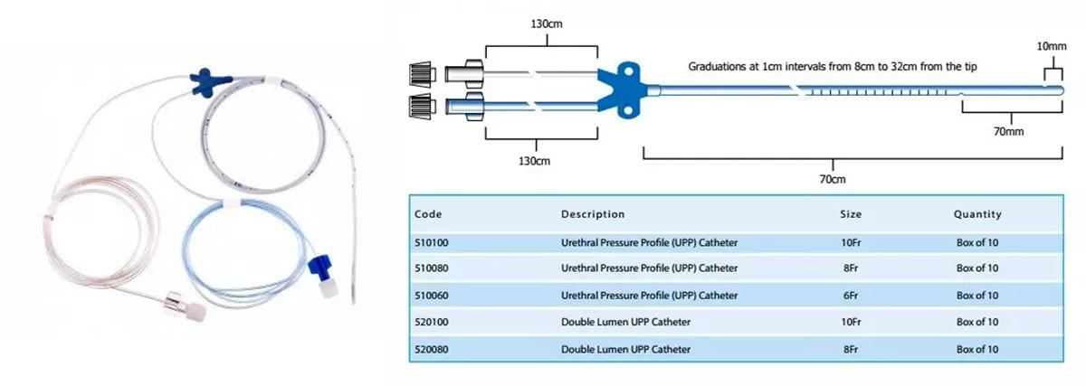 Urethral Pressure Profile Catheters Digitimer
