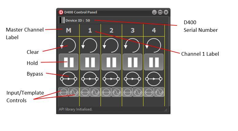 D400 Control Panel