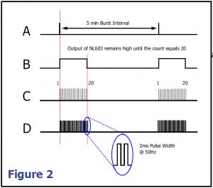 NeuroLog System App13 Schematic 2