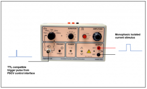 FSCV with triggered stimulator