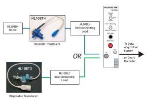 Neurolog System pressure measurement schematic