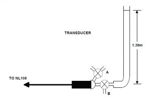 Transducer set up
